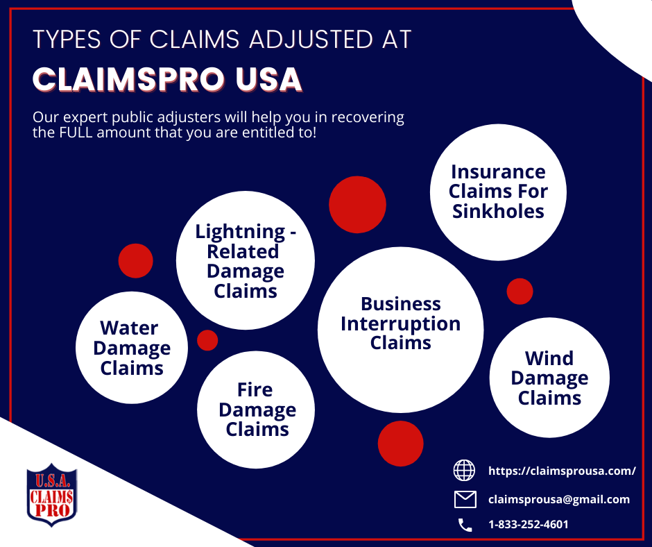 Types of Claims Adjustedat ClaimsPro USA