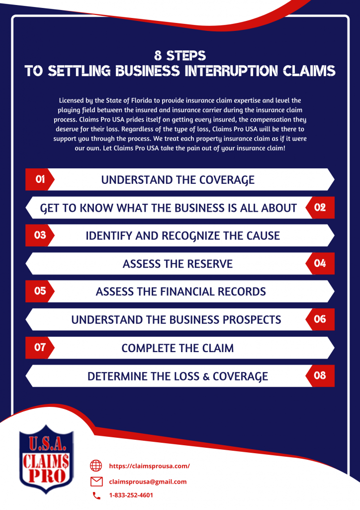 8 Steps to Settling Business Interruption Claims
