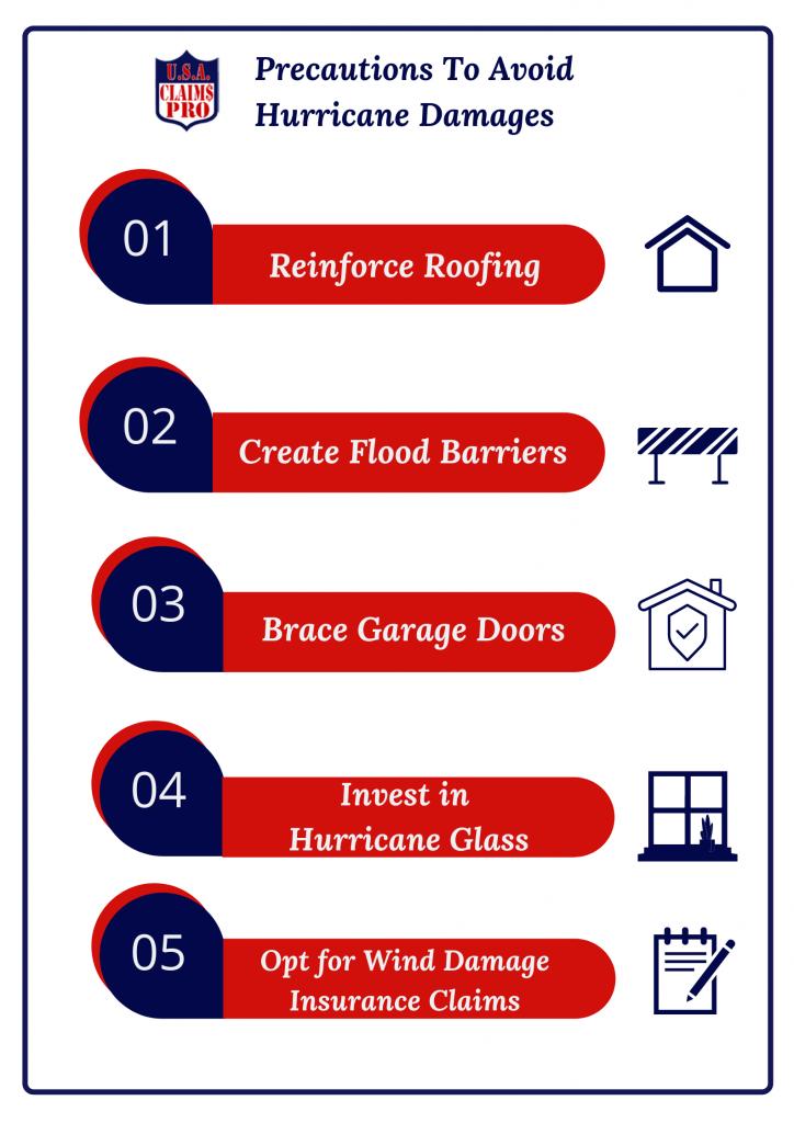 Precautions to Avoid Hurricane Damage