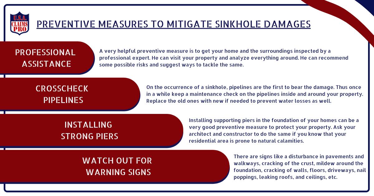 Preventative-Measures-to-Mitigate-sinkhole-damage