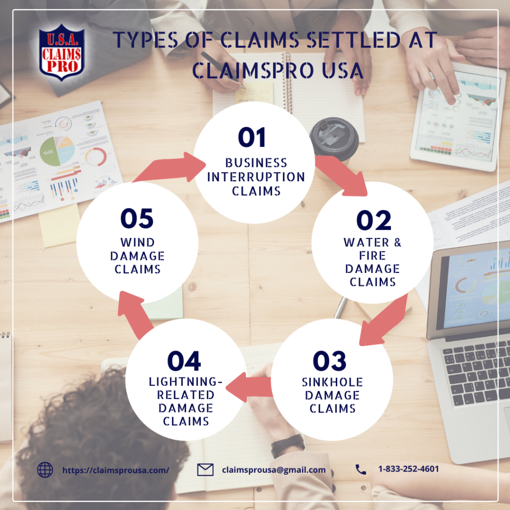 Types of Claims Settled at ClaimsPro USA